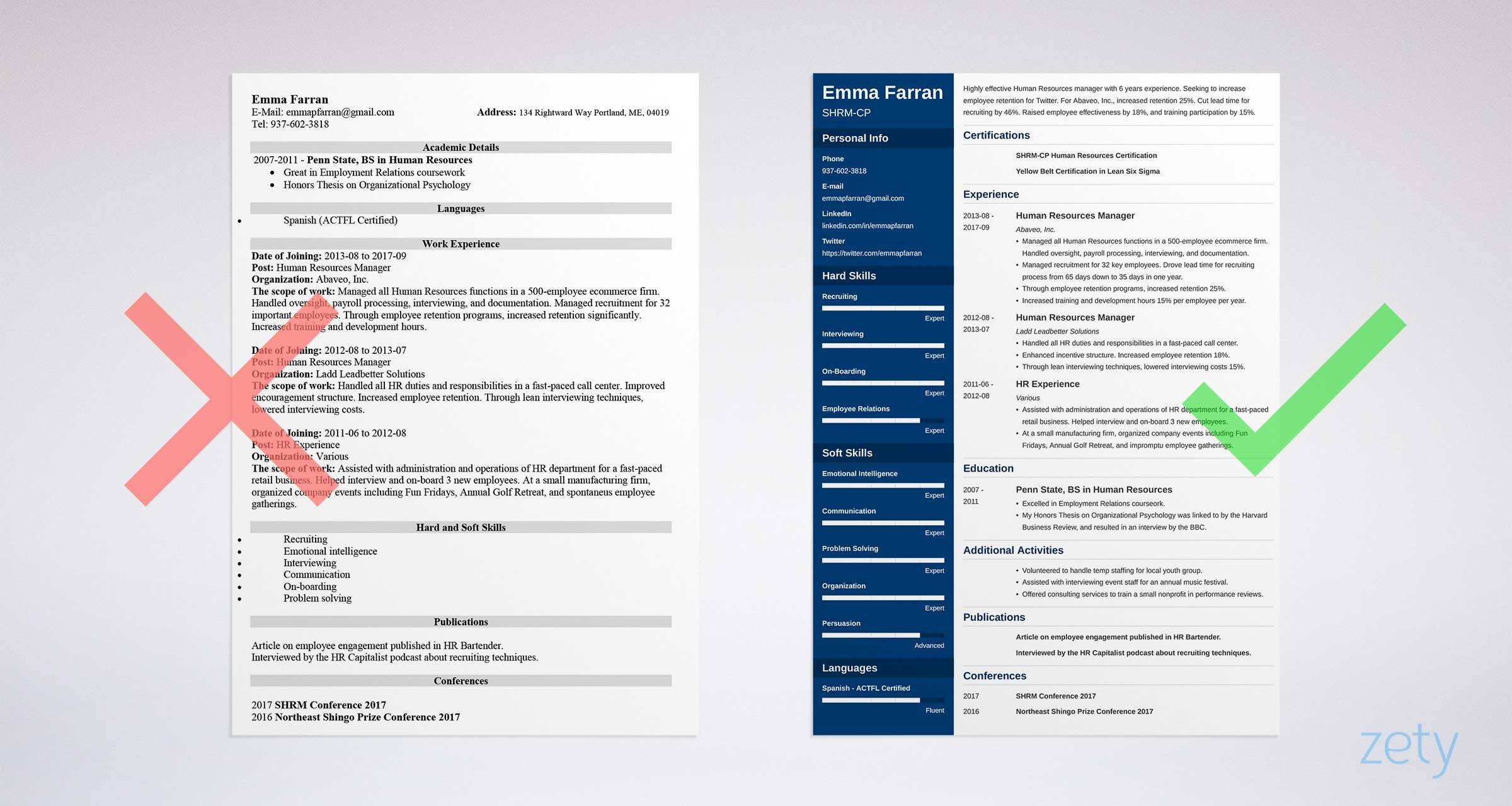 human resources resume templates
